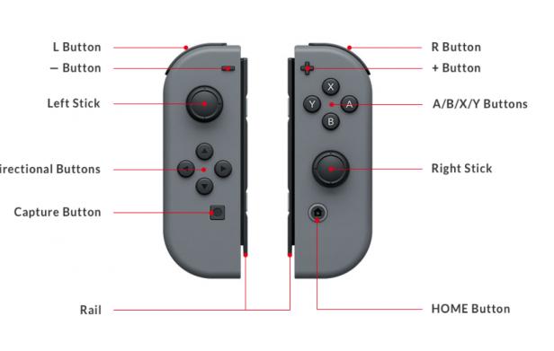 Nintendo Switch - JoyCon Controllers
